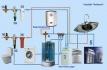 Проточные фильтры для воды с KDF как было доказано, является одним из лучших средств для улучшения качества питьевой...