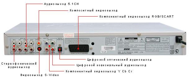 bbk 938s инструкция