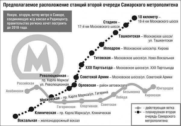 Схема предполагаемой трассы