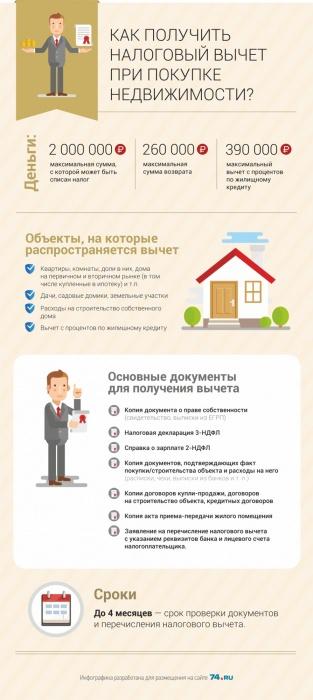 пенсионер как получить налоговый вычет на имущество