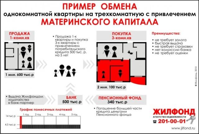 Постановление Пленума Верховного Суда РФ от N 9 О