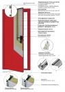 Дверь входная противопожарная DoorHan (Россия)