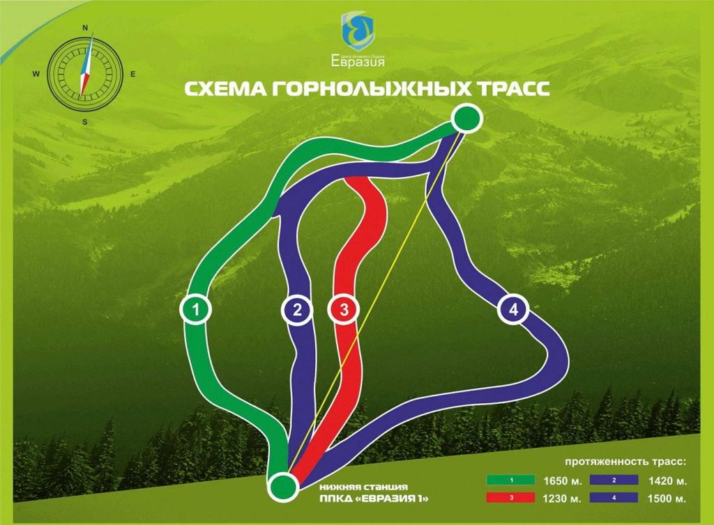 Схема трасс ГЦ
