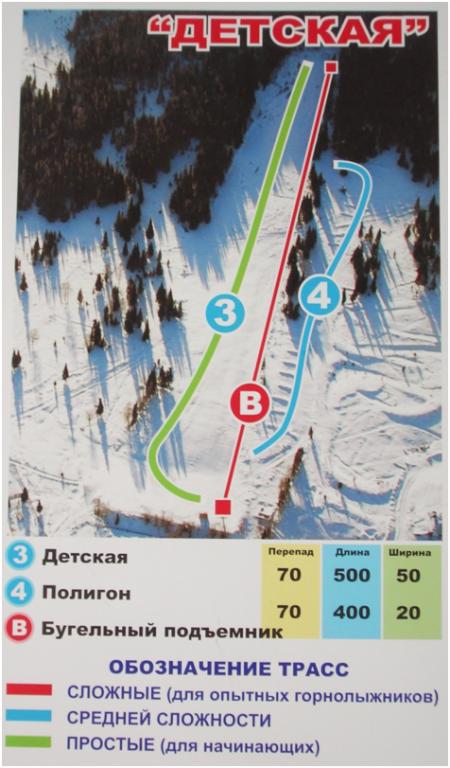 «Детская» трасса. Фото: скишория.рф