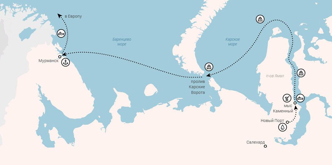 Схема транспортировки нефти по Северному морскому пути