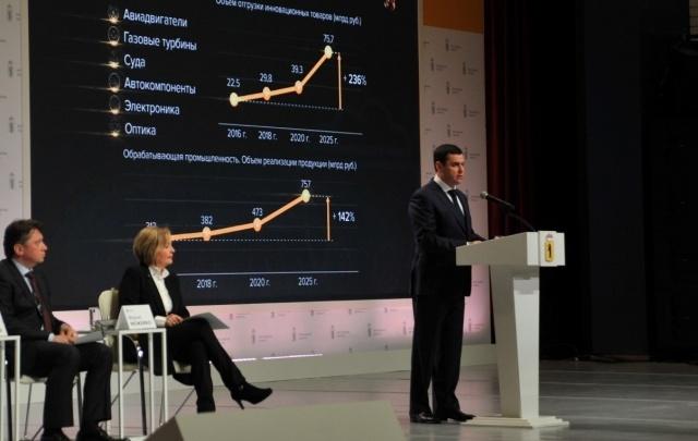 Ярославские проекты 2025: миф или реальность?