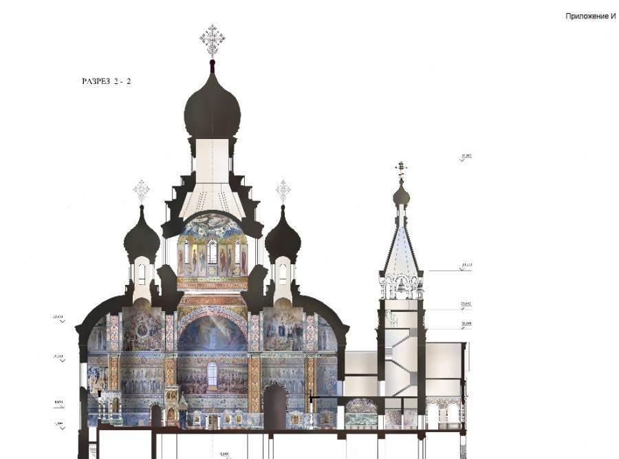 Храм в разрезе.