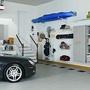 Профессиональная организация гаражного пространства