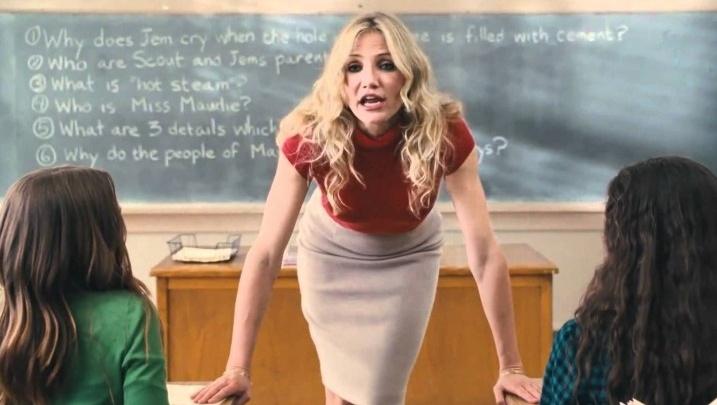 Пофигист, злюка или «свой парень»: тест 29.ru расскажет, какой вы учитель
