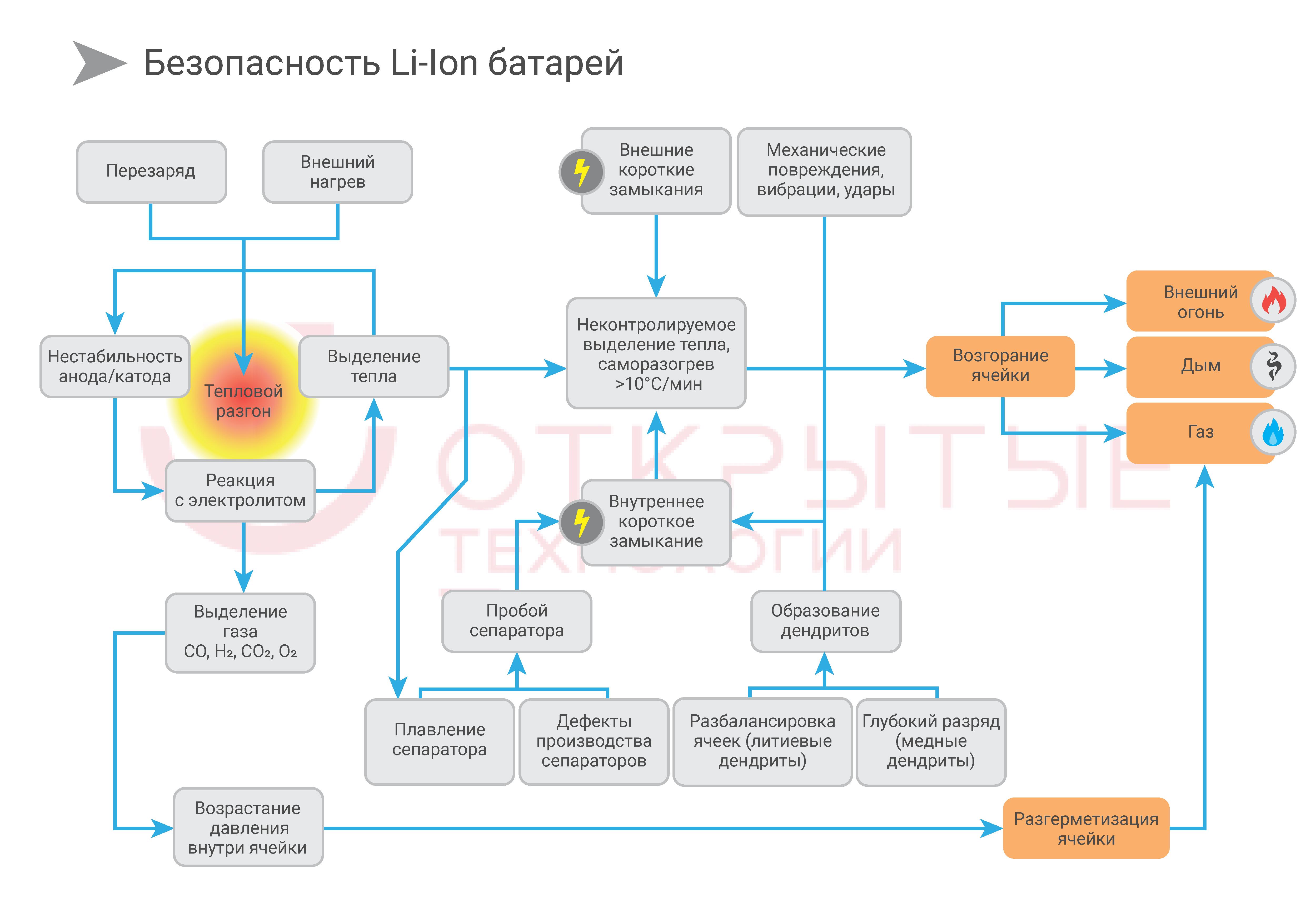 """<a href=""""https://habr.com/ru/company/open_technologies/blog/429264/"""">Фото с сайта habr.com / блог «Открытые технологии» (пользователь Gromazeka13)</a>"""