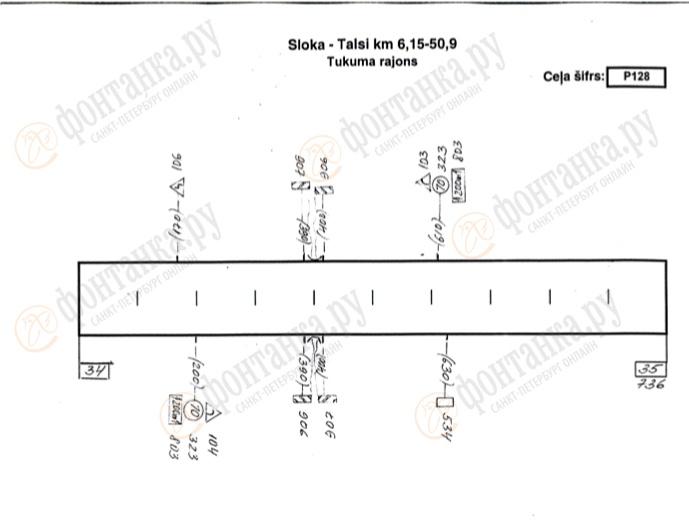 Схема организации дорожного движения а/д «Слока-Талси» на участке 34км+000м – 35км+000м (из Технического паспорта а/д «Слока-Талси»)