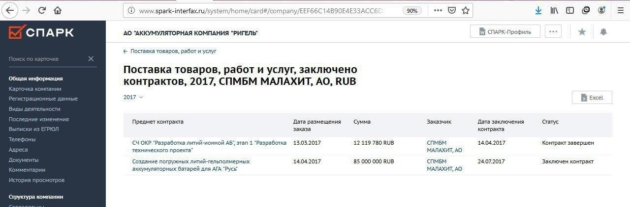 "скриншотстраницысервиса""СПАРК"""