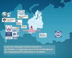 В ТюмГУ будет создан мировой центр прорывных исследований в области IT