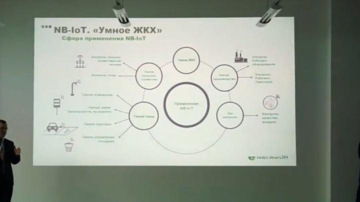 «Умное ЖКХ»: в Самаре показали IT-решение для сбора и анализа показаний счетчиков