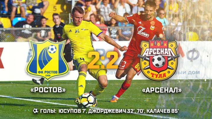 ФК «Ростов» сыграл вничью с тульским «Арсеналом»