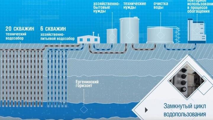 Экологические проекты «ЕвроХима» отмечены Минприроды России и Росприроднадзором