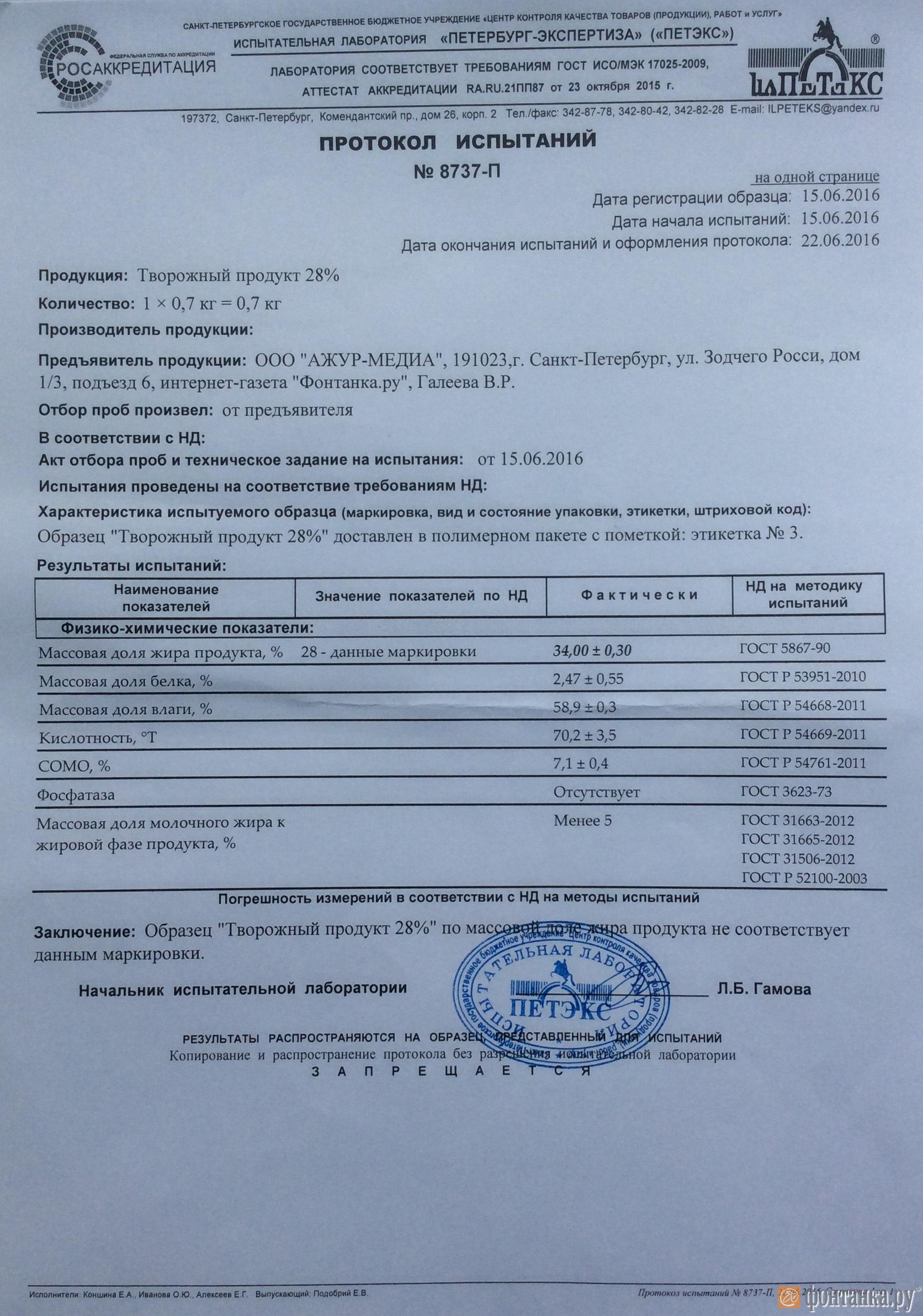 """Результаты анализов творожного продукта """"Фермерский"""", купленного на Бухарестской улице"""