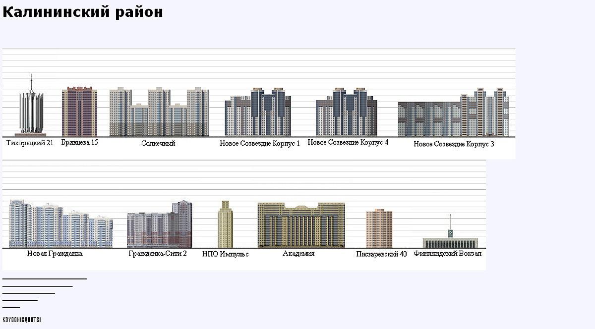 www.skyscrapercity.com
