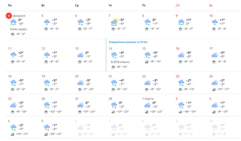 скриншот страницы сервиса Яндекс.Погода