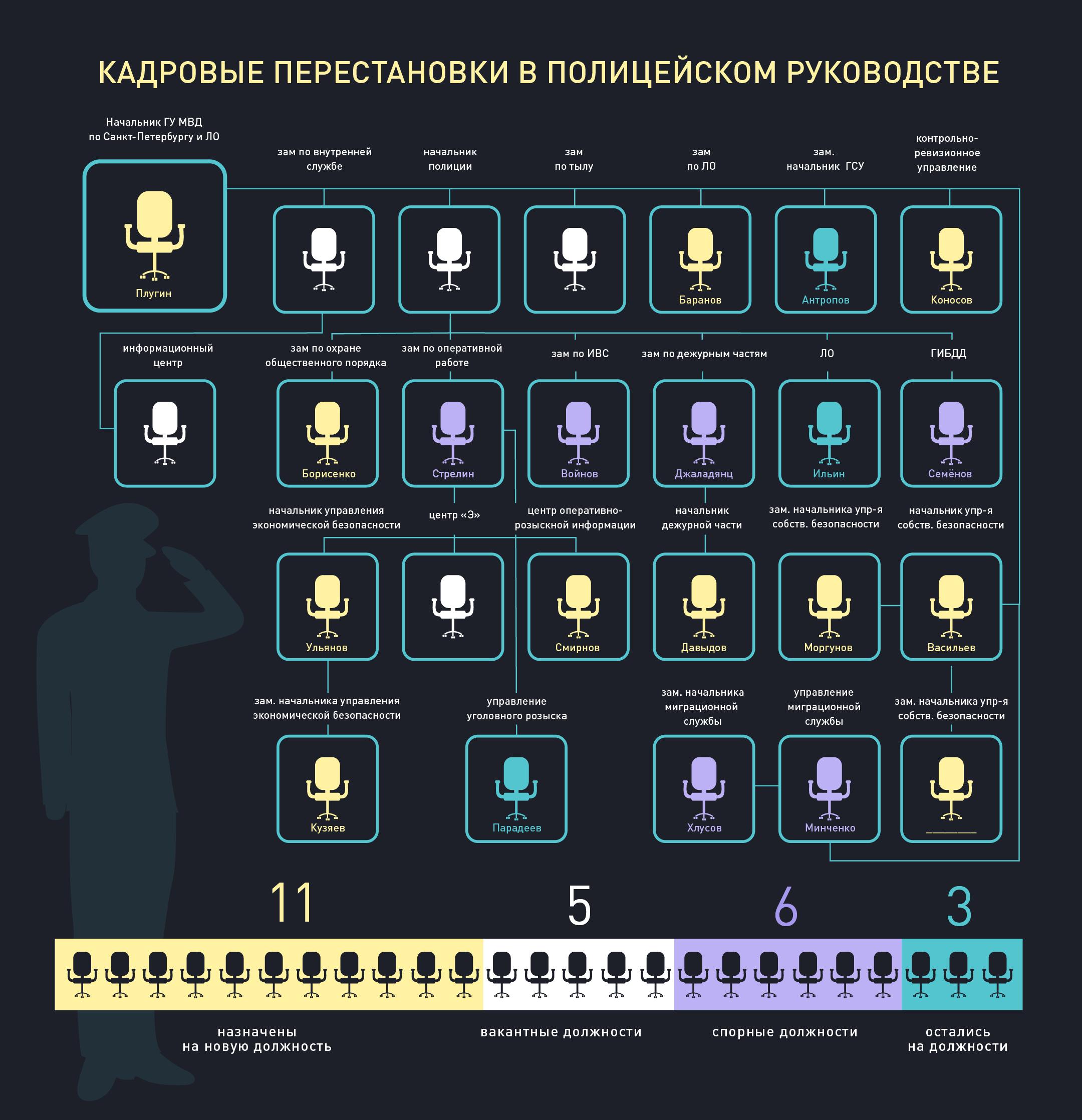 Кирилл Григошин/«Фонтанка.ру»