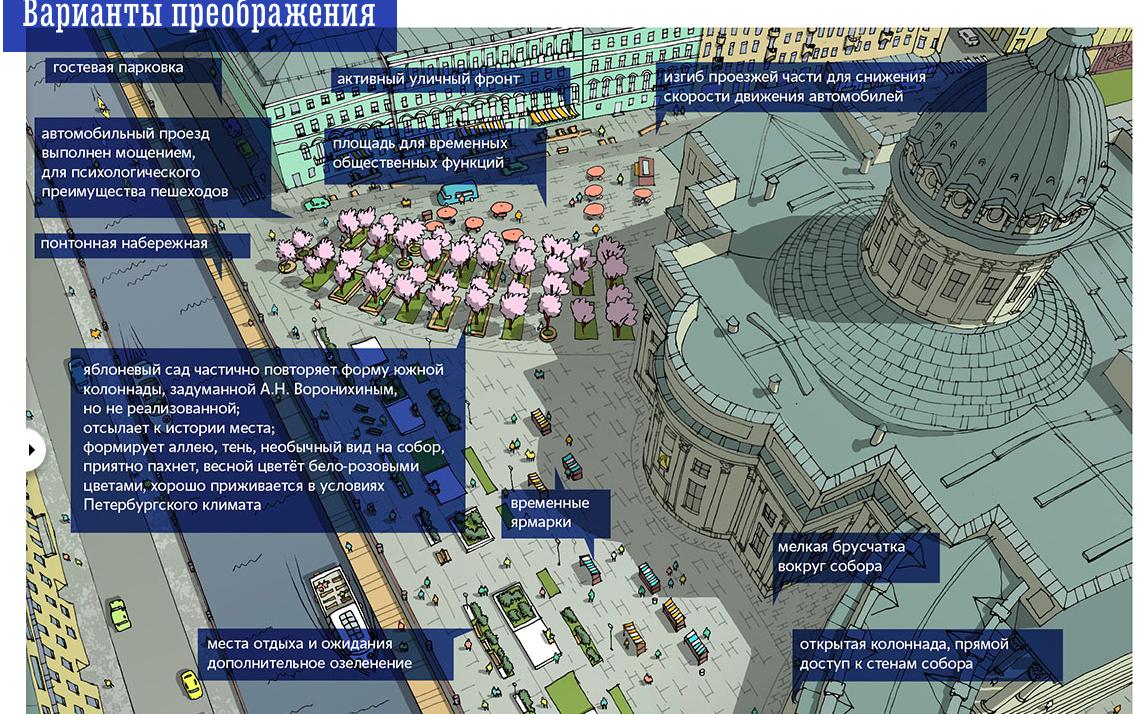 Территория у Казанского собора