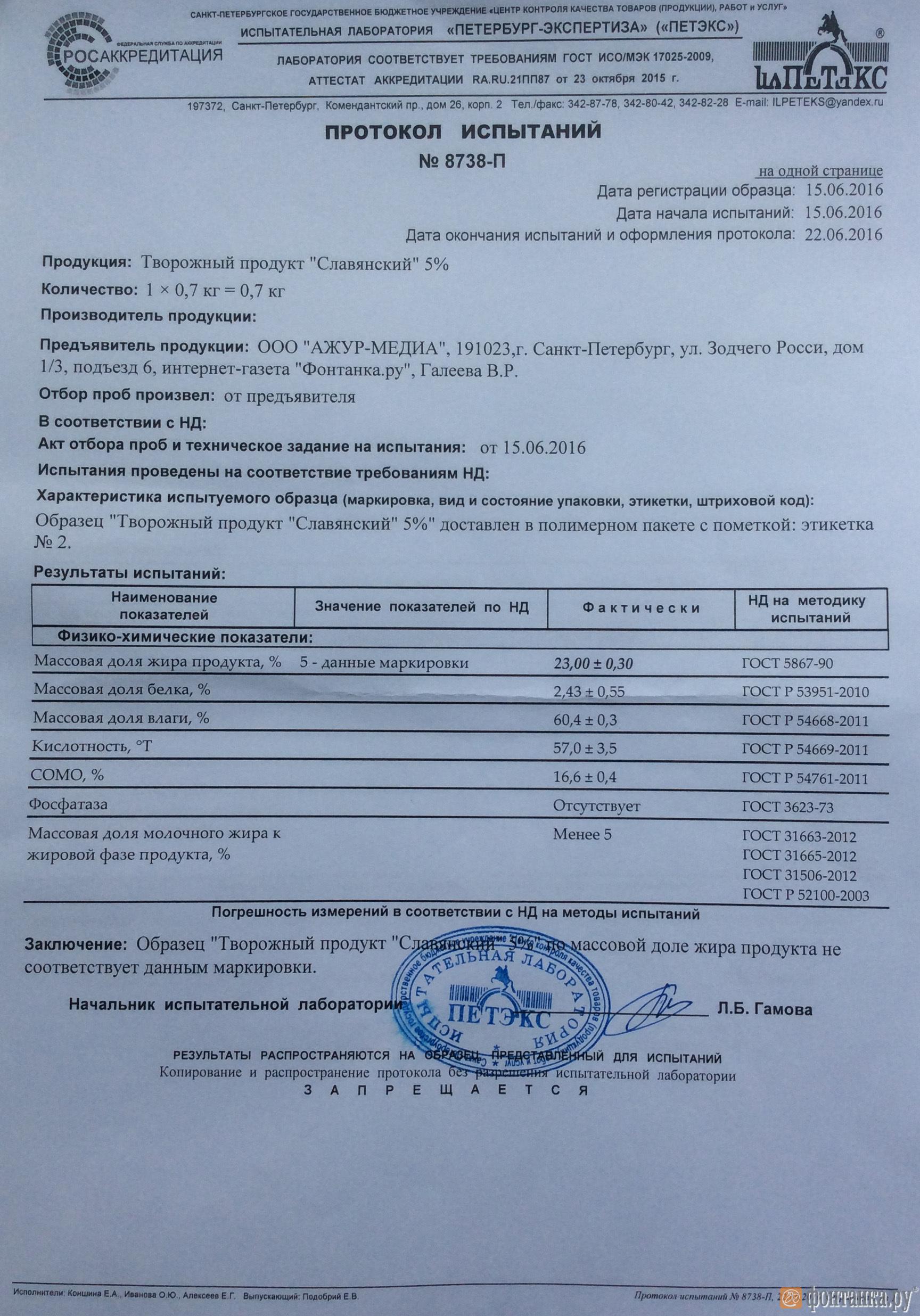 """Результаты анализов творожного продукта """"Славянский 5%"""", купленного на Бульваре Новаторов"""