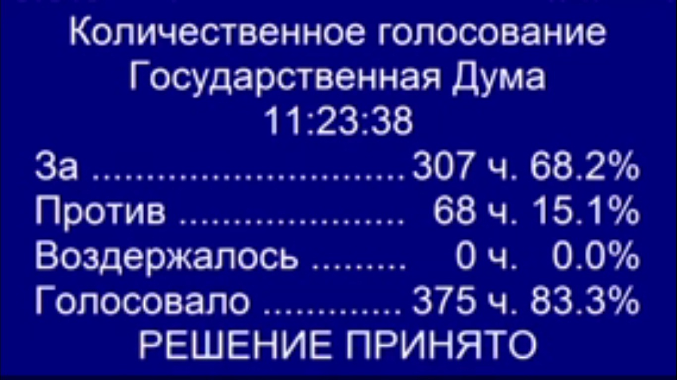 скриншот трансляции/duma.gov.ru