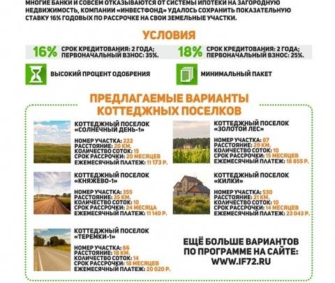 В Тюмени появилась выгодная альтернатива ипотеке на землю
