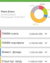 «Альпари» запускает мобильное приложение для инвесторов Alpari Invest