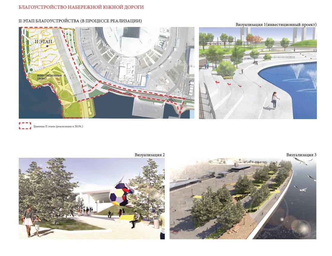 Концепция развития Приморского парка Победы/Агентство ландшафтной архитектуры и дизайна «Нескучный сад»