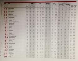 Банк «Центр-инвест» в рейтинге журнала «The Banker»