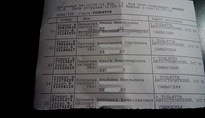 В Тольятти почтовые извещения распечатали на документе с персональными данными жителей