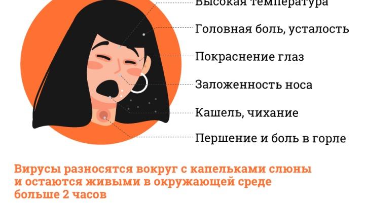 Ещё двое заболевших коронавирусом в Новосибирской области: что еще известно к этому часу