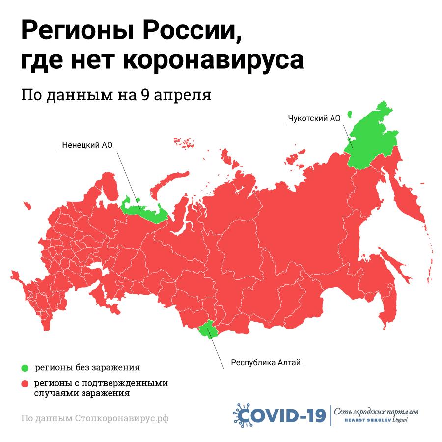 В России осталось только 3 региона без COVID-19