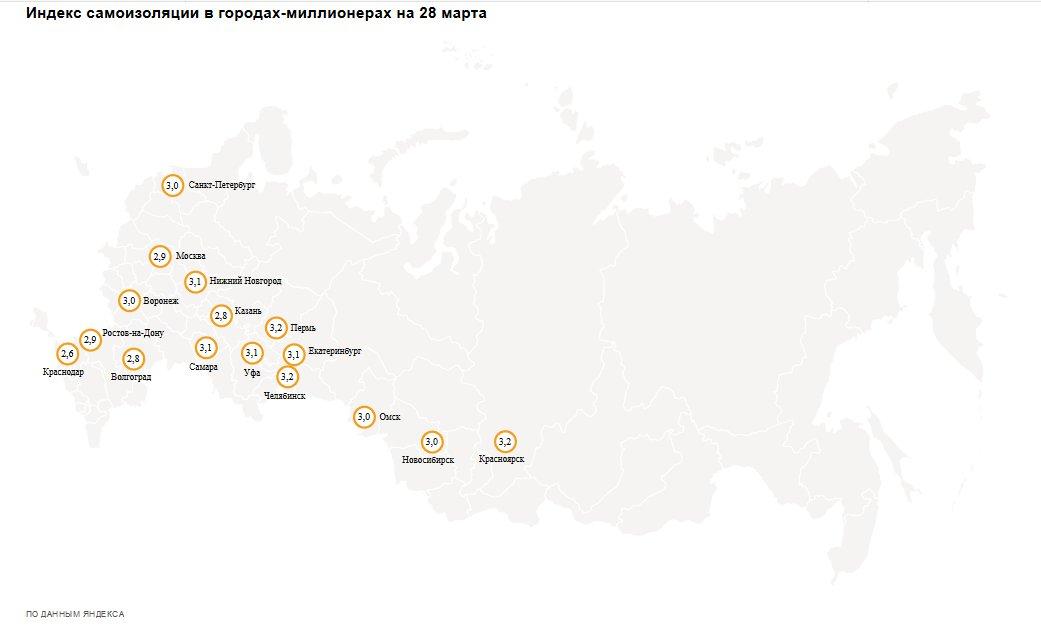 Скриншот с yandex.ru