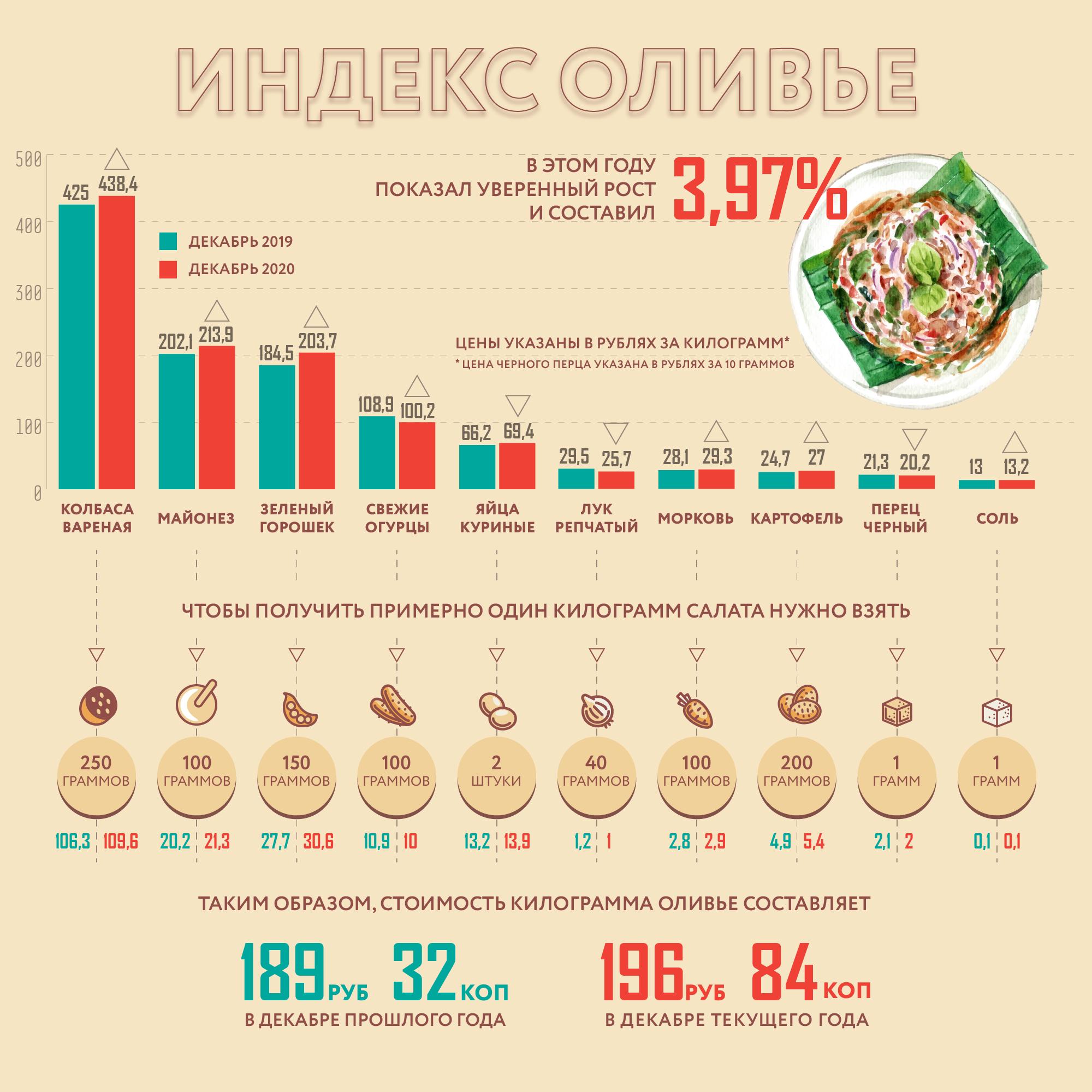 автор Кирилл Григошин/«Фонтанка.ру»