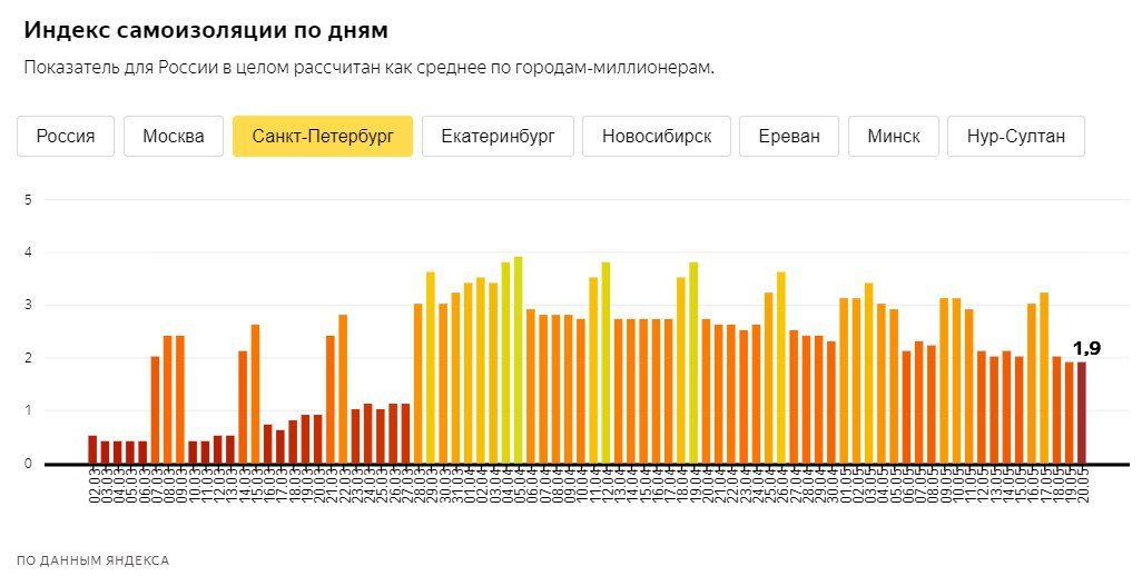 "Скриншоты из&nbsp;<a href=""https://yandex.ru/company/researches/2020/podomam"" class=""_"">yandex.ru/company/researches/2020/podomam</a>"