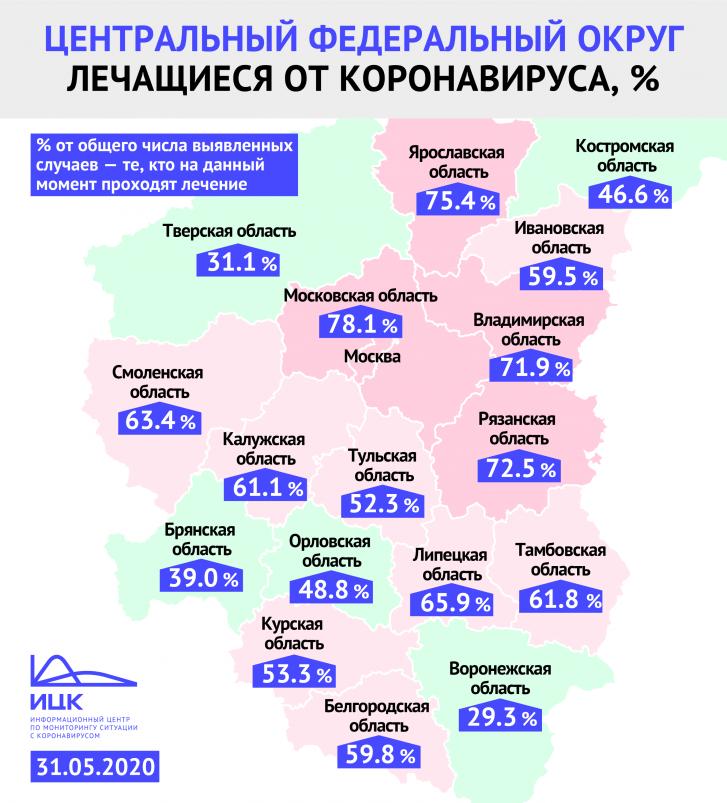В Ярославской области за последние сутки выявлено 77 новых случаев заболевания COVID-19