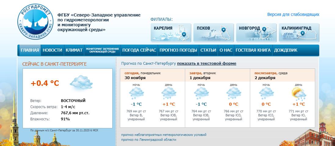 Скриншот из www.meteo.nw.ru/