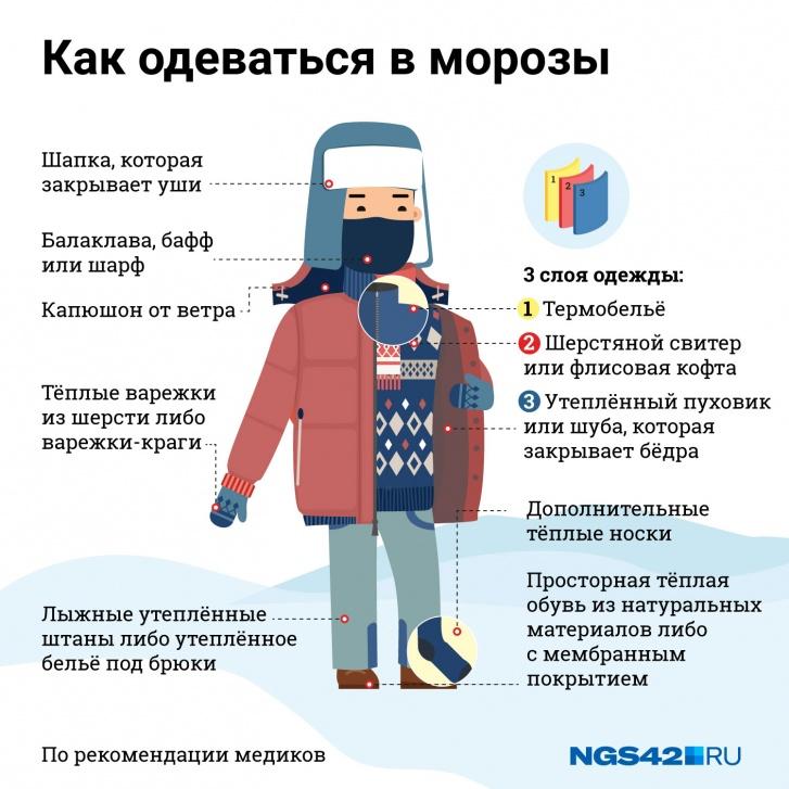Как правильно одеваться в морозы
