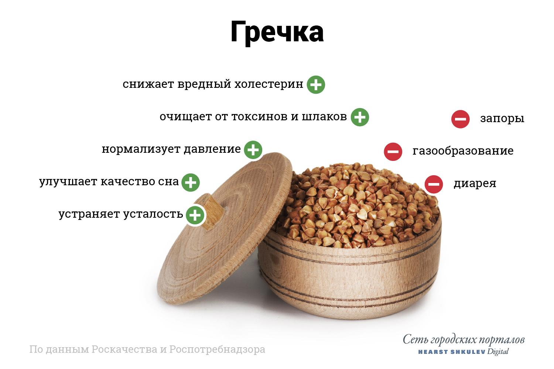 Гречка — надежный источник белков, углеводов