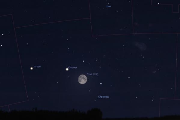 Рядом с Луной планеты немного «побледнеют» в её свете