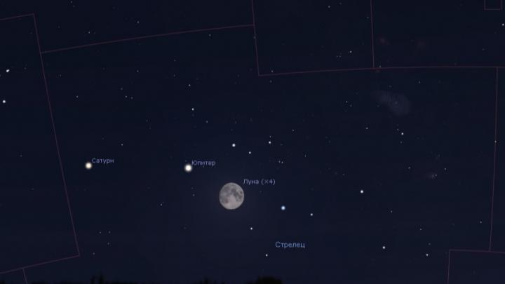 Жители Башкирии увидят сближение Сатурна, Юпитера и Луны