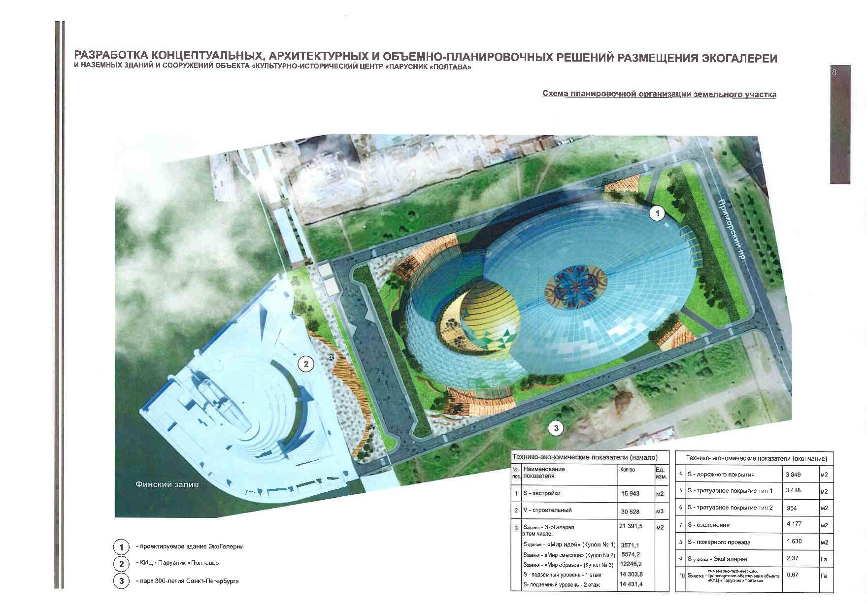 проект экогалереи и стоянки для «Полтавы»