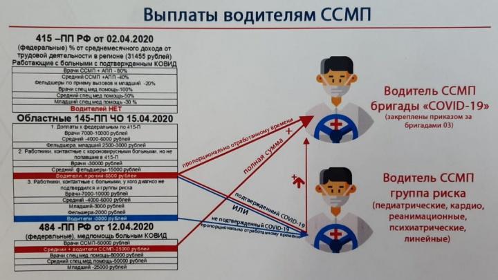 Почти 2000 заражённых и побег из обсерватора. Онлайн-репортаж о коронавирусе в Челябинской области
