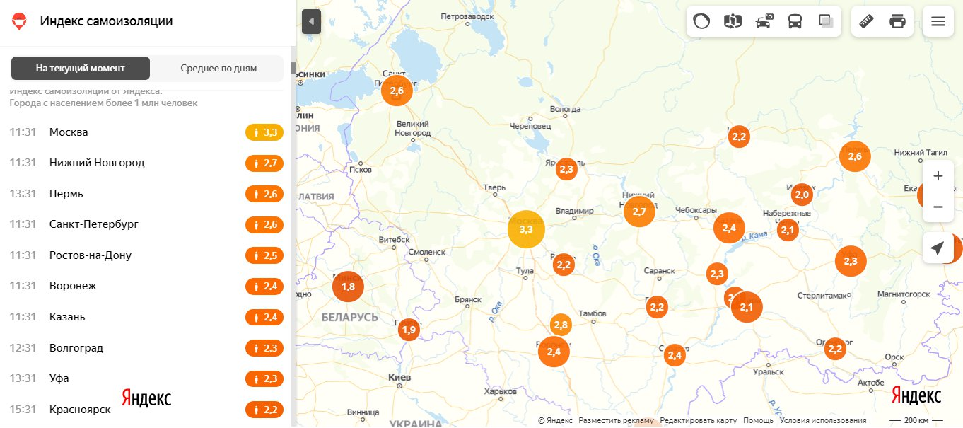 "Скриншот с&nbsp;<a href=""https://yandex.ru/maps/covid19/isolation?ll=37.227171%2C57.018593&amp;z=5.8"" class=""_"">yandex.ru/maps/covid19/isolation</a>"