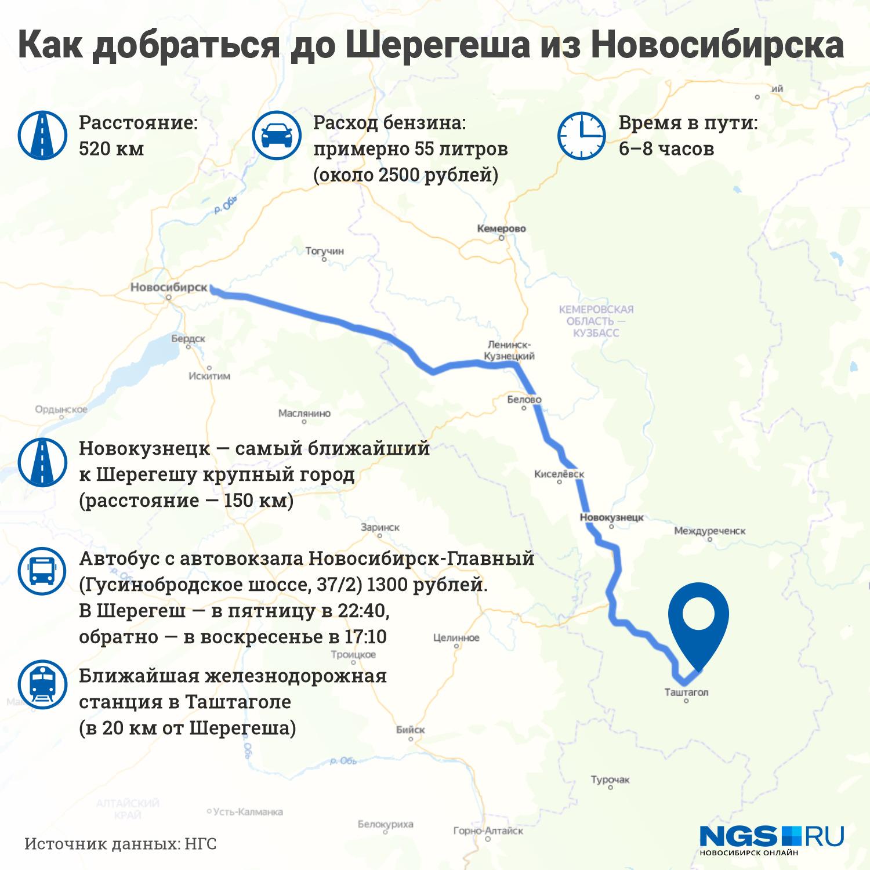 Ближайший к Шерегешу крупный город — Новокузнецк