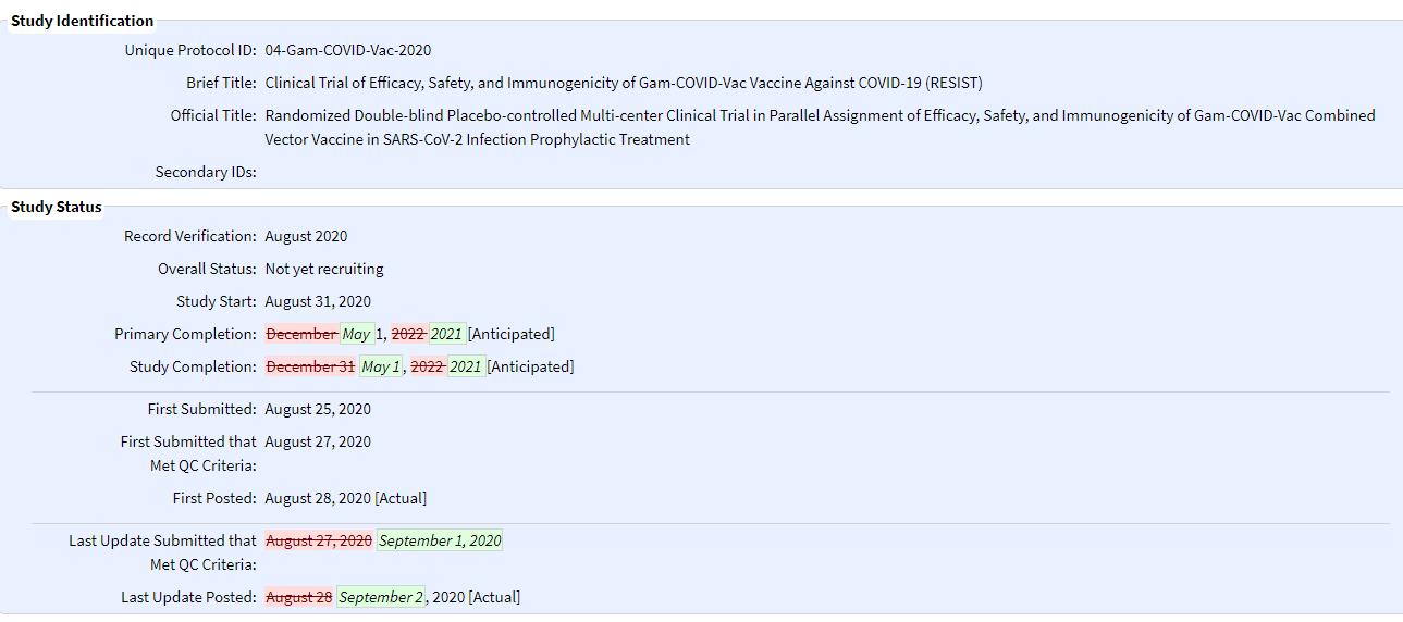 Протокол клинических испытаний вакцины «Гам-Ковид-Вак»