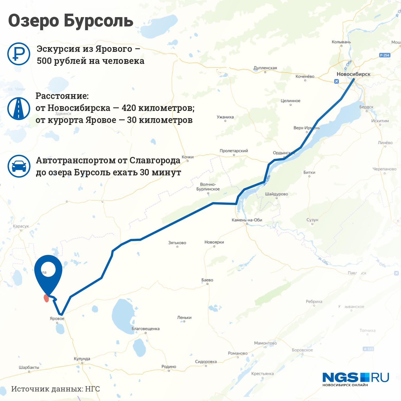 От популярного курорта Яровое ехать примерно 30 километров