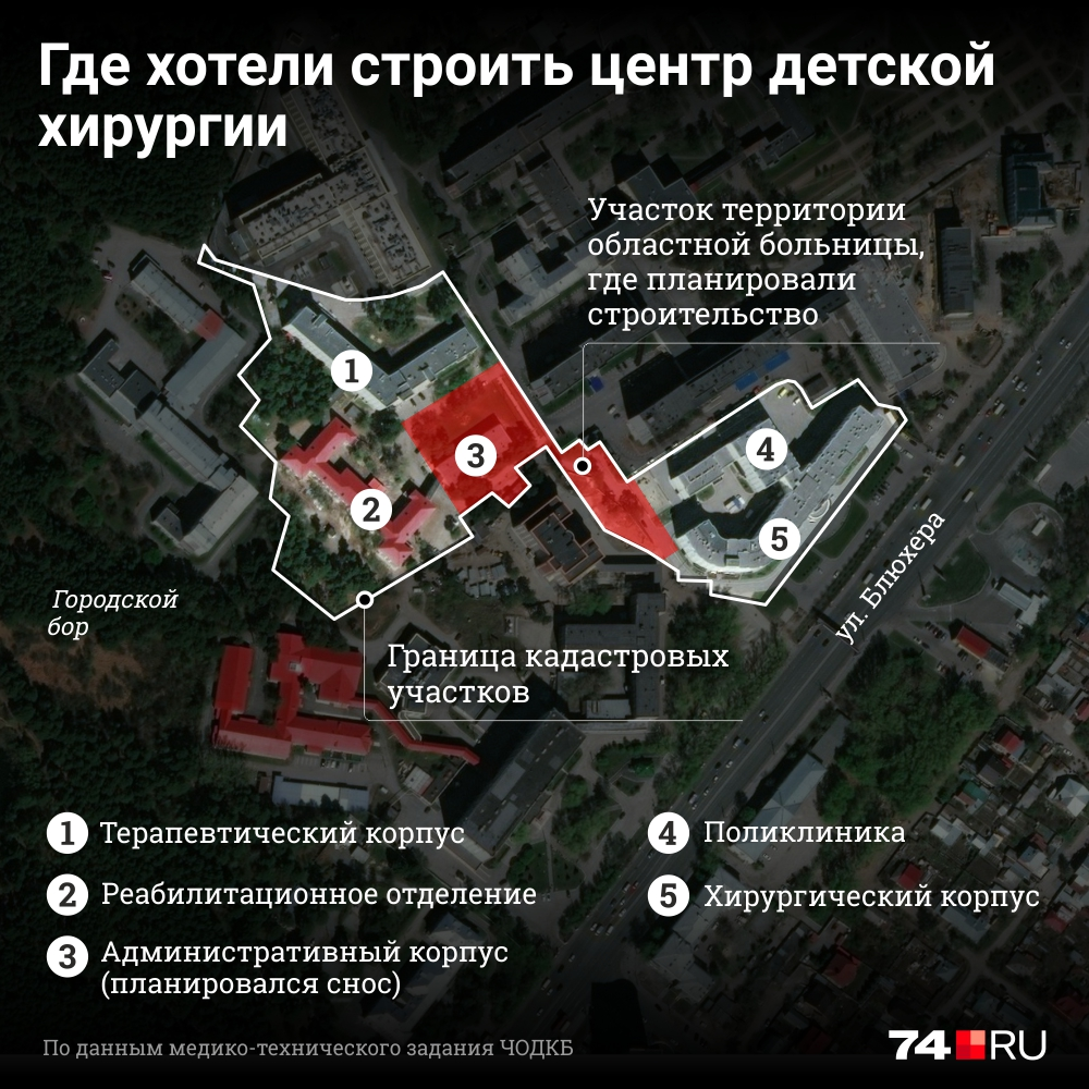 Строить хирургический корпус изначально хотели на этом участке, но проектировщик вписаться в требования Росздравнадзора не сумел